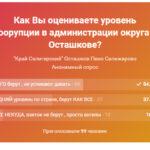 Осташи признали повышенный уровень коррупции в администрации Титова